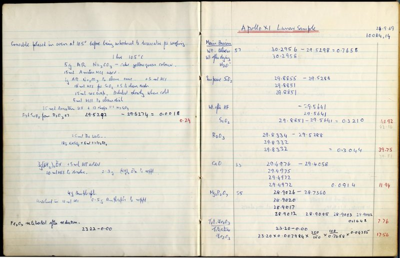 Laboratory notebook, handwritten notes